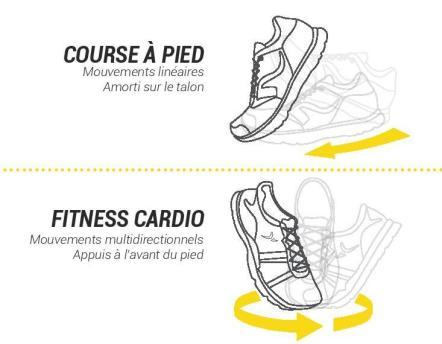 Chaussures-fitness-cardio.jpg