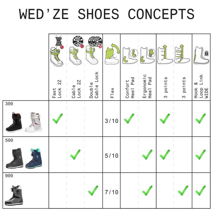 Chaussures de snowboard, all mountain, femme, Maoke 300 - Fast Lock 2Z, blanches - 1523899