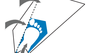 how-to measure-your-feet-foot-measure