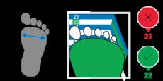 Come-si misura- il piede-del bambino-tappa4