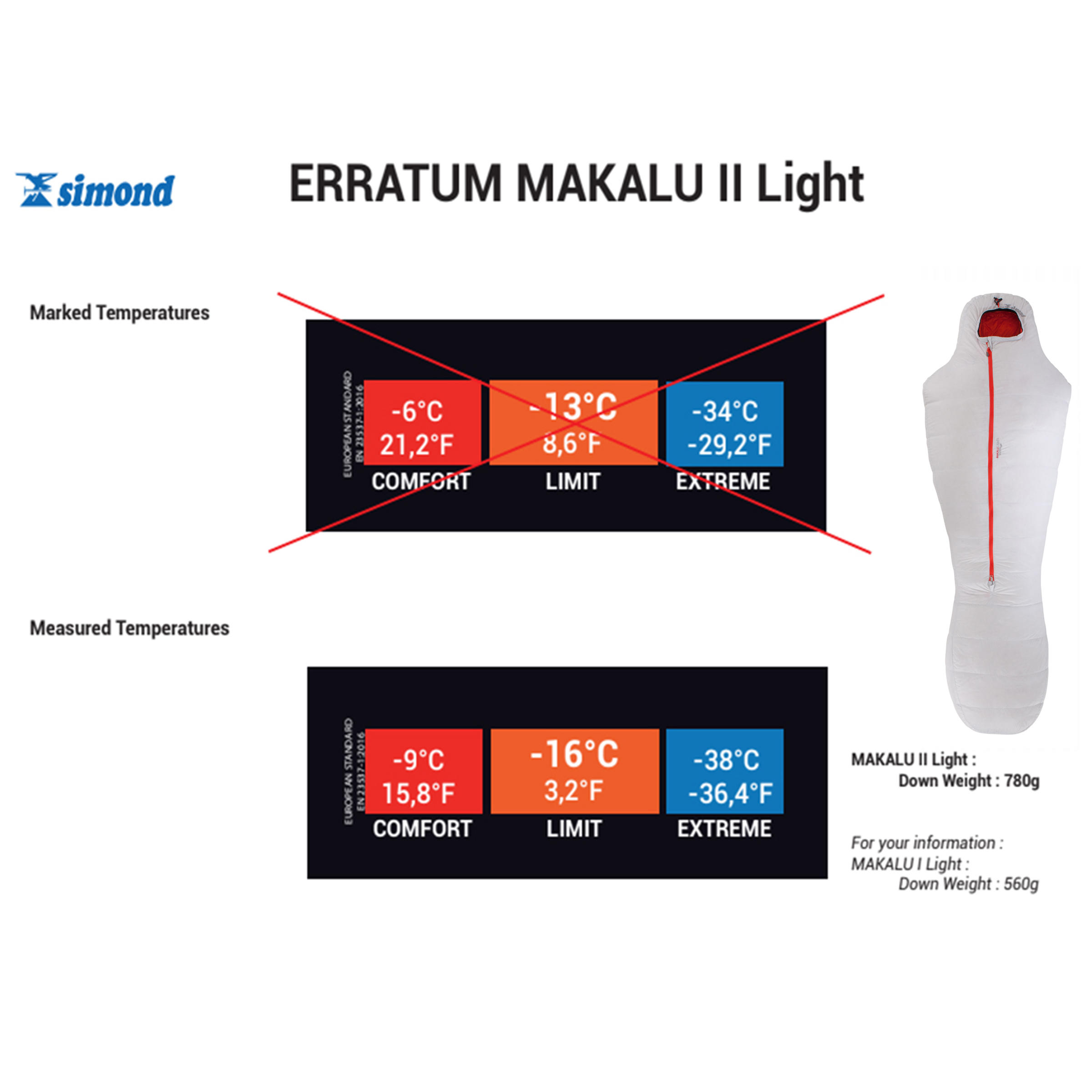 Makalu II Light...