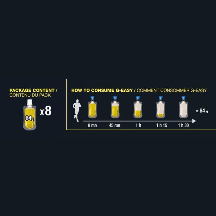 Gel Energético Triatlón Aptonia Larga Distancia G-Easy Ecosize Limón 8 X 64 G