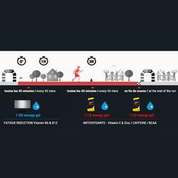 Pack de gels énergétiques courtes et longues distances 7 x 32g