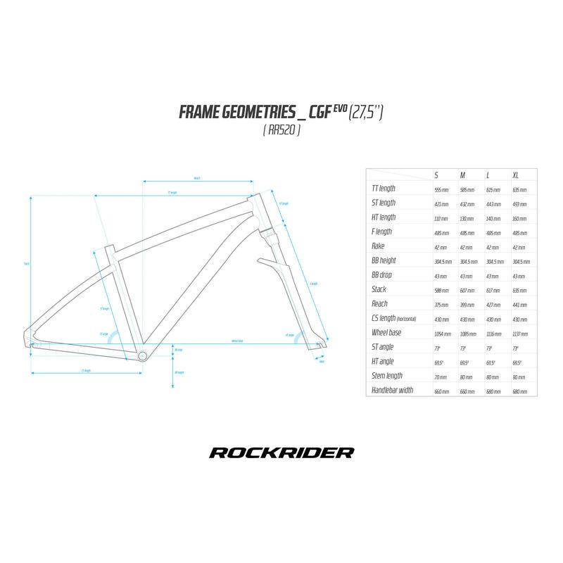 จักรยานรุ่น ROCKRIDER 520 (สีเทา/เขียวมะนาว)