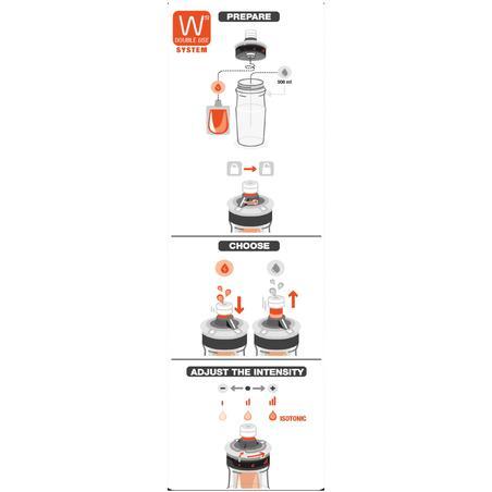 isotonic Isotonic Drink Bag 6x43ml - Orange