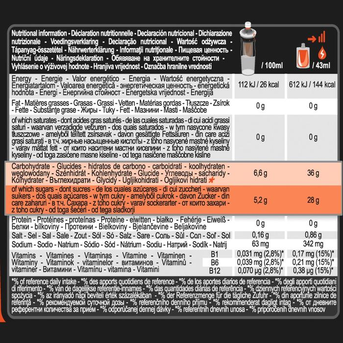 Bebida isotónica monodosis ISO naranja 6 x 43 ml