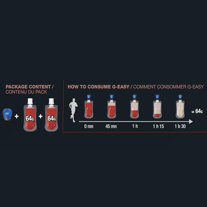 Gel énergétique ENERGY GEL G-EASY LONGUE DISTANCE Cola 2 x 64 g