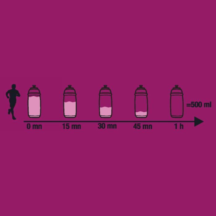 Bebida Isotónica Triatlón Aptonia Tabletas Efervescentes Frutos Rojos 10 X 12 G