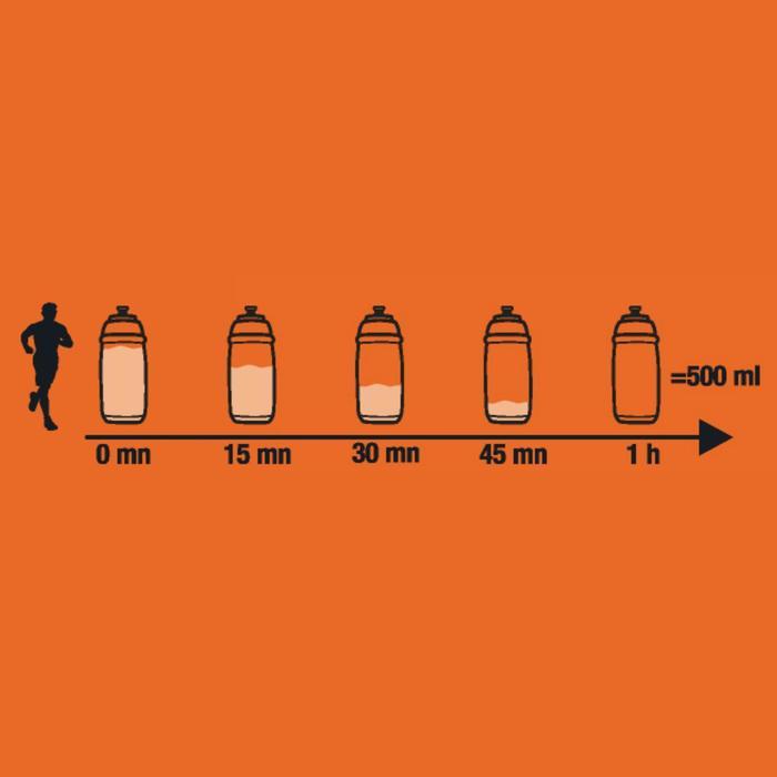 Bebida Isotónica Triatlón Aptonia Tabletas Efervescentes Naranja 10 X 12 G