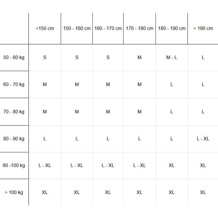 Protektoren Schoner 3er-Set Inliner FIT500 Damen/Herren grau/peppermint
