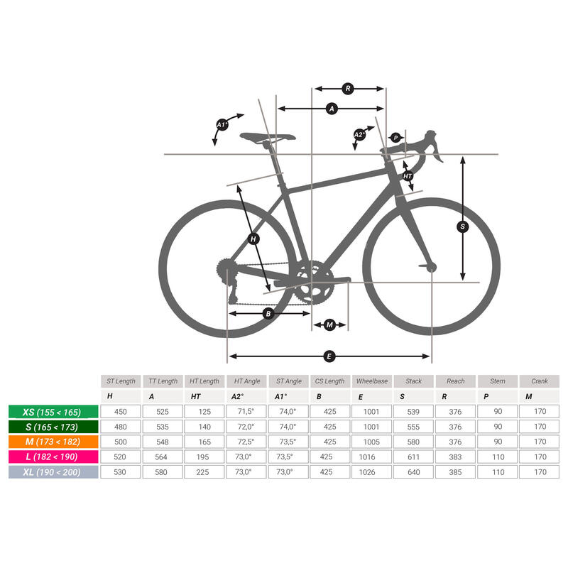 RC 120 Abyss Cycle Touring Road Bike - Grey