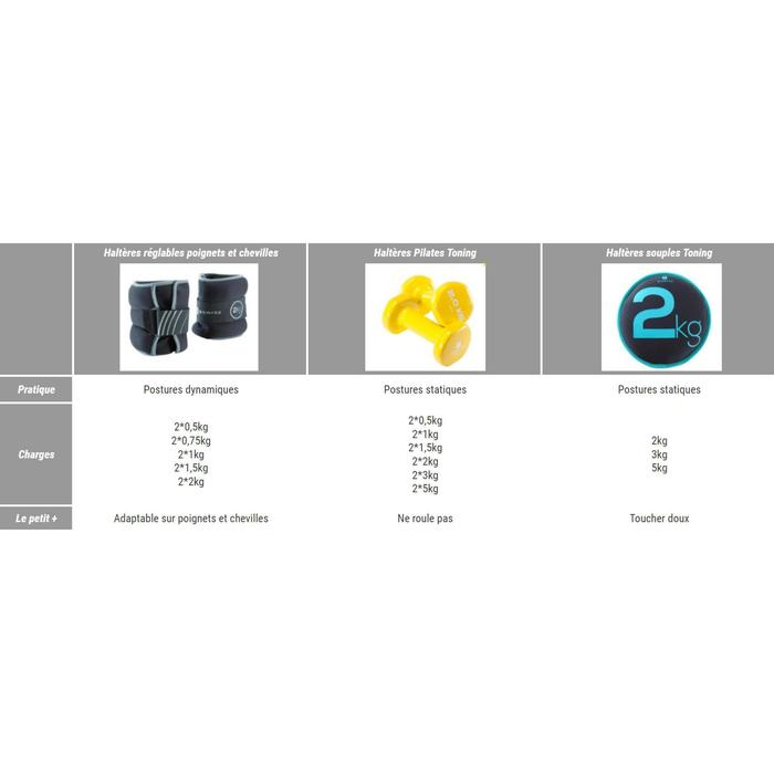 PRODUCTO REACONDICIONADO: MANCUERNAS PILATES TONING 2x1,5 KG