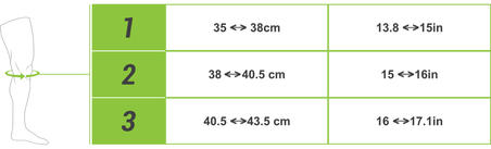 Genouillères 5mm entraîn fonct