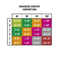 BRASSIERE DE RUNNING CONFORT BLEU CAMOUFLAGE