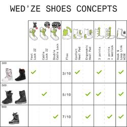 Botas de Snowboard, Wed'ze Serenity 500, All Mountain/Freestyle, Mujer