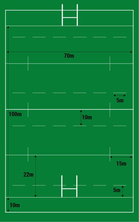 conseils-les-dimensions-et-lignes-dun-terrain-de-rugby-infographie