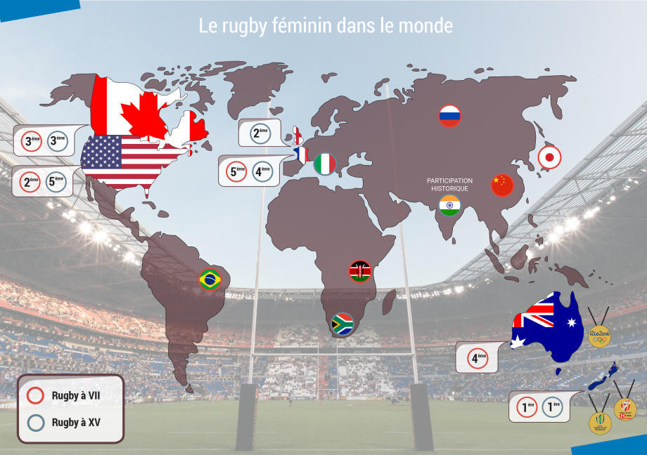 Le-rugby-féminin-mondial-les-5-continents-infographie