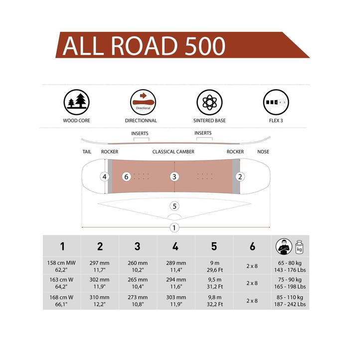 Men's on-piste & all mountain snowboard, All Road 500
