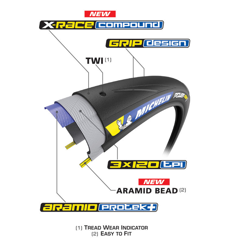 Power Road Road Bike Tyre - 700x25