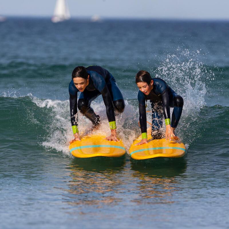 Voorrangsregels surfen