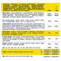 TYČINKY, GELY PO SPORTU - ENERGETICKÉ GELY 14 × 32 G APTONIA