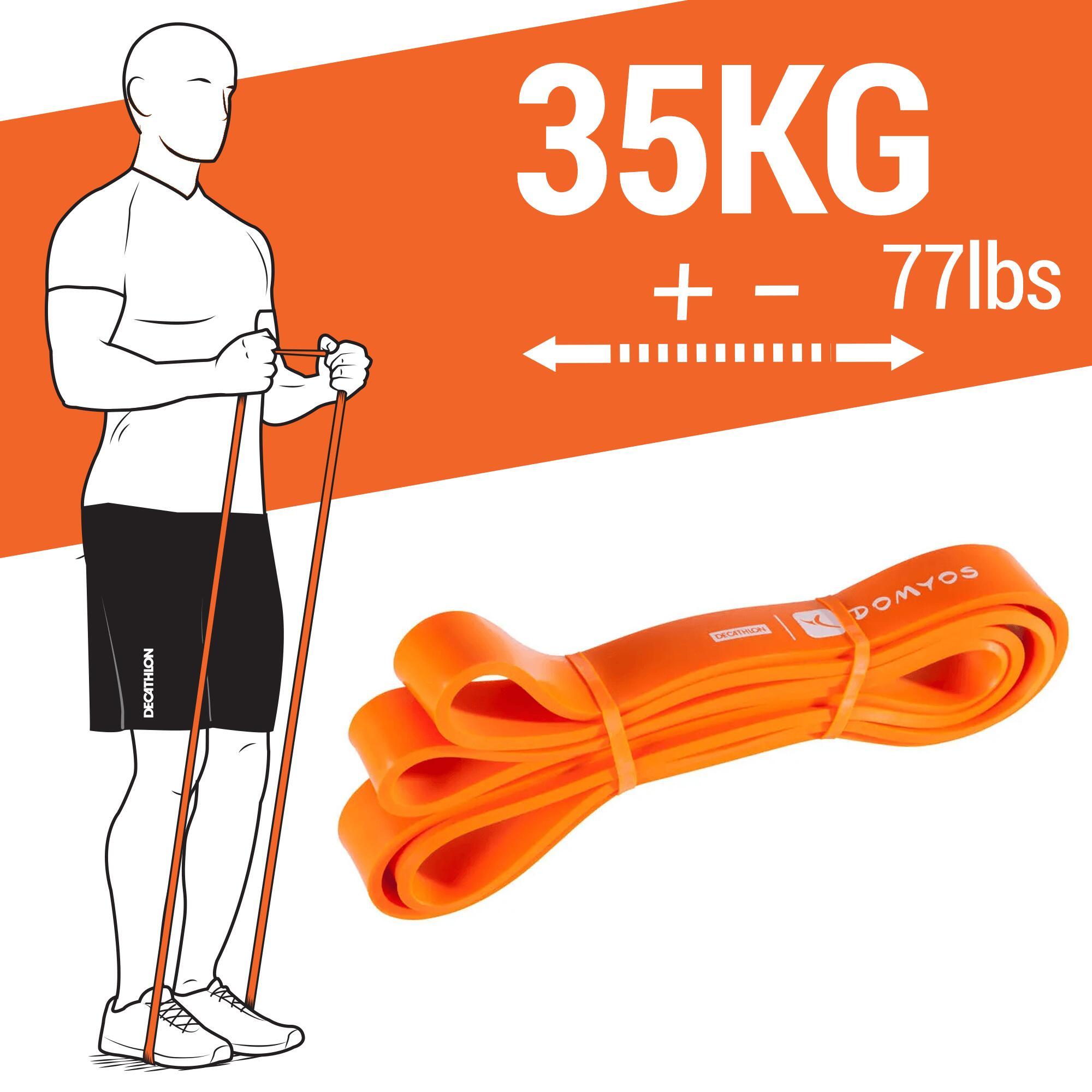 fitness trainingsband decathlon