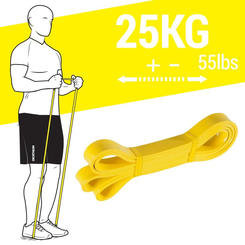 ยางยืดสำหรับออกกำลังกายแบบผสมผสาน 25 กก.