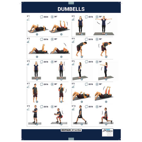 Mancuernas Vinilo 2 x 5kg. Fitness Gym Pilates Nyamba negro