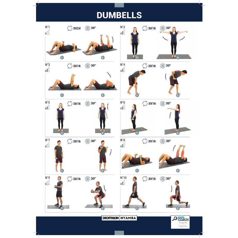 ดัมบ์เบลสำหรับกระชับกล้ามเนื้อแพ็คคู่ขนาด 2 กก.