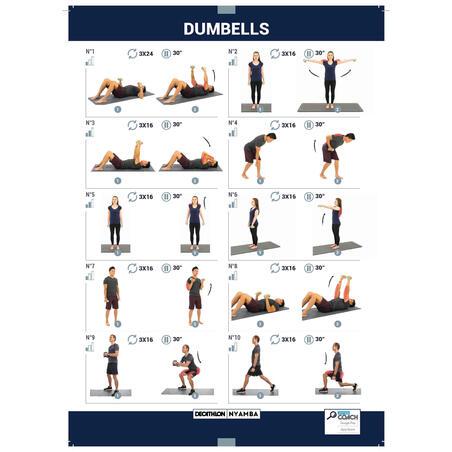 Fitness 5 kg Dumbbells Twin-Pack - Black
