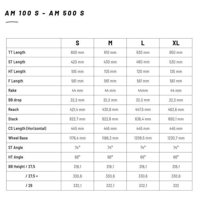 cadre-rockrider-am-100s-noir.jpg?format=auto&f=640x640