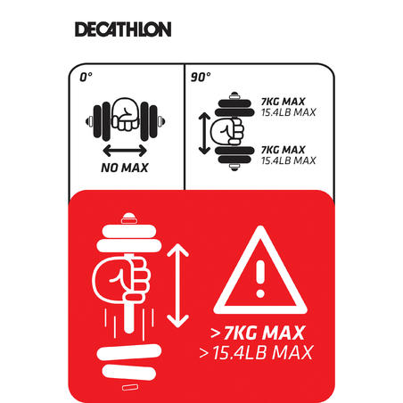 Kit Dumbbell dan Bar Latihan Beban 50 kg