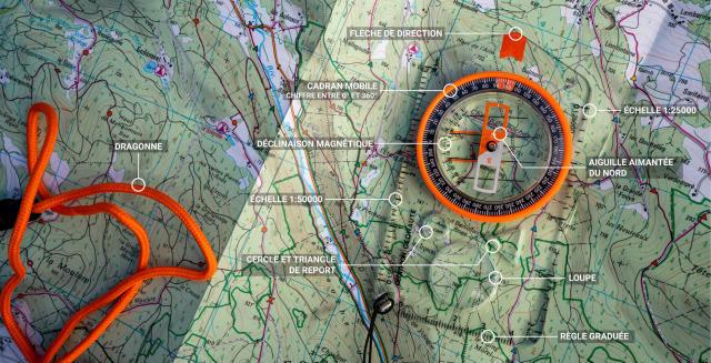 description utilisation d'une boussole de randonnée