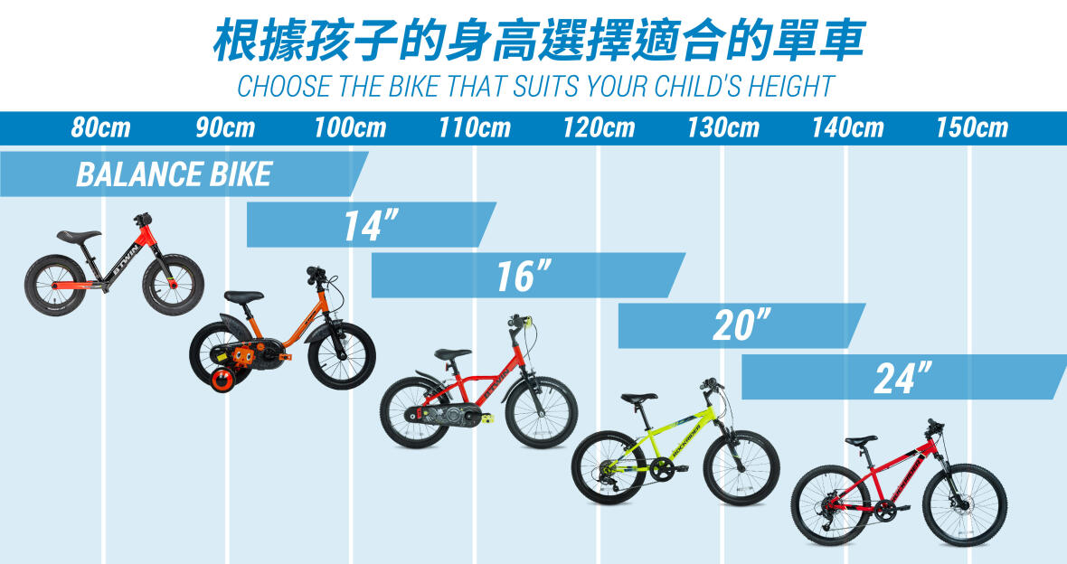 立即為你的孩子選購合適的兒童單車吧!