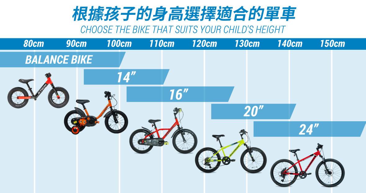 如何選擇合適的單車給孩子?