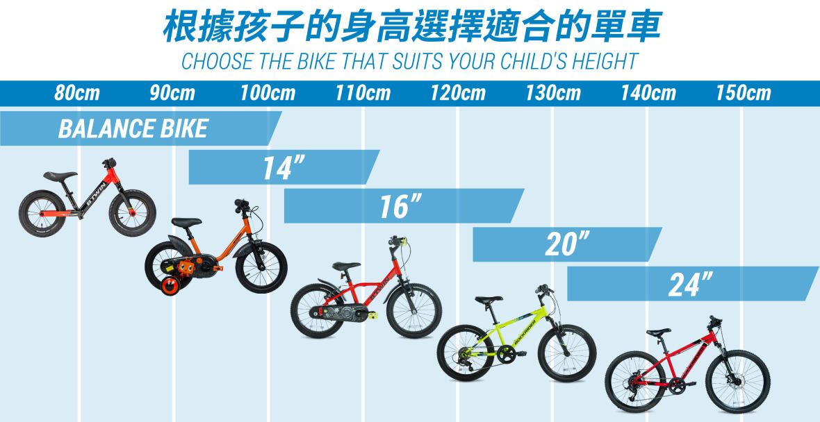LET CHOOSE THE RIGHT BIKE FOR KID