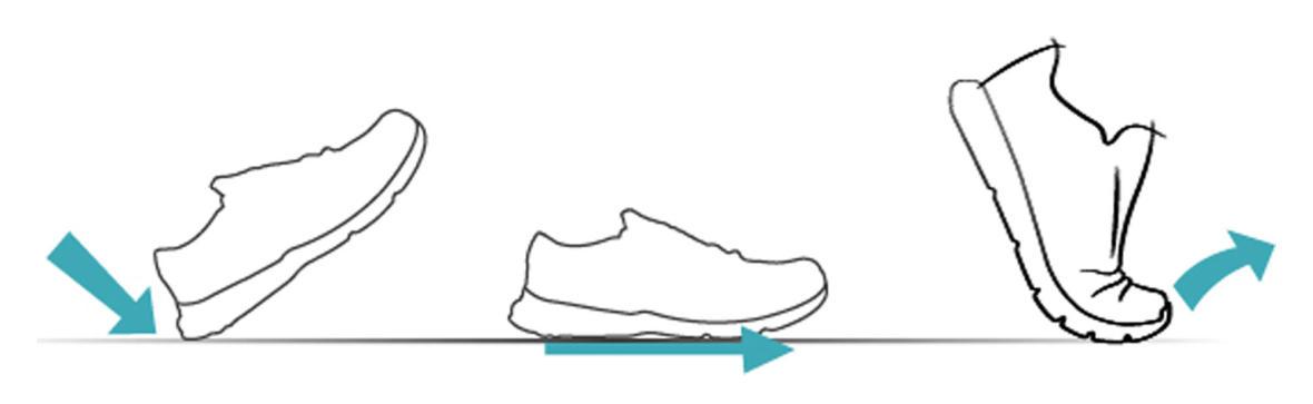 Le bon déroulé du pied en marche sportive