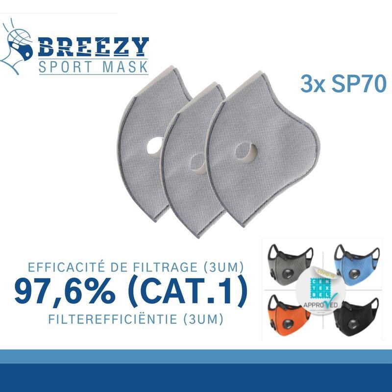 Filtres masque Breezy COVID-19