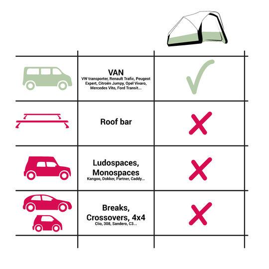 Compatibilité de la roof top tent avec les véhicules
