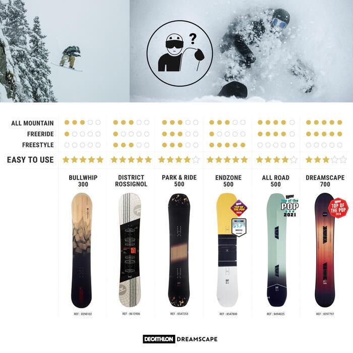 planche de snowboard freestyle & all mountain, homme, Endzone 500