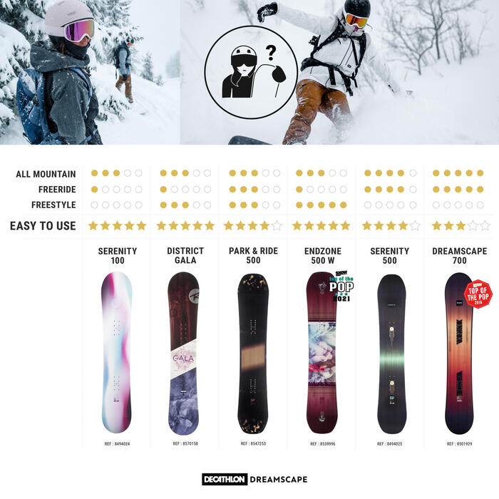 Planche de snowboard freestyle & all mountain, femme, Endzone 500