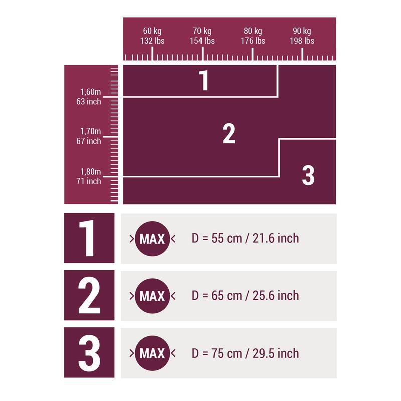 Durable Fitness Gym Ball Size 2 - 65 cm - Burgundy