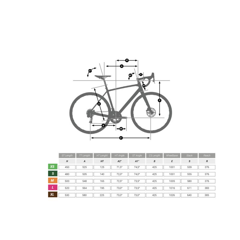 จักรยานเสือหมอบรุ่น Triban RC 100