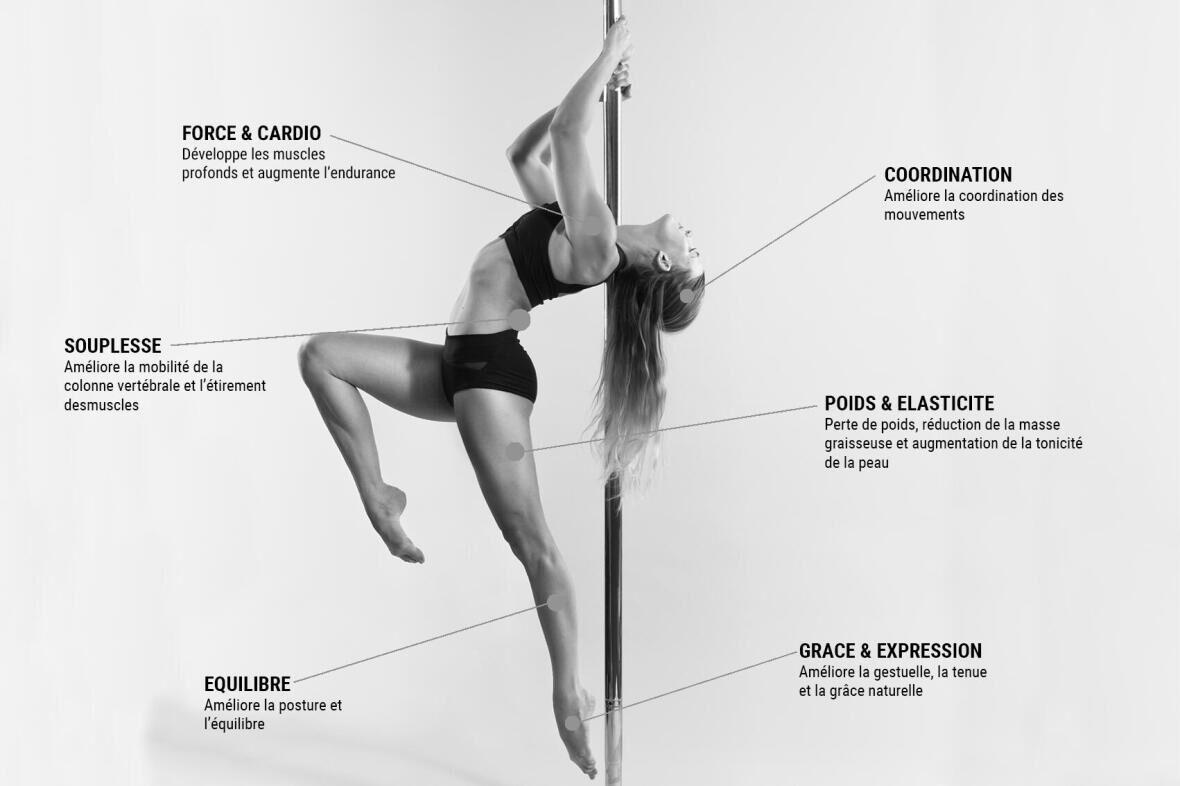 figures acrobatiques