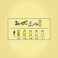 """Izotoninio gėrimo milteliai """"Iso"""", 2 kg, citrinų skonio"""