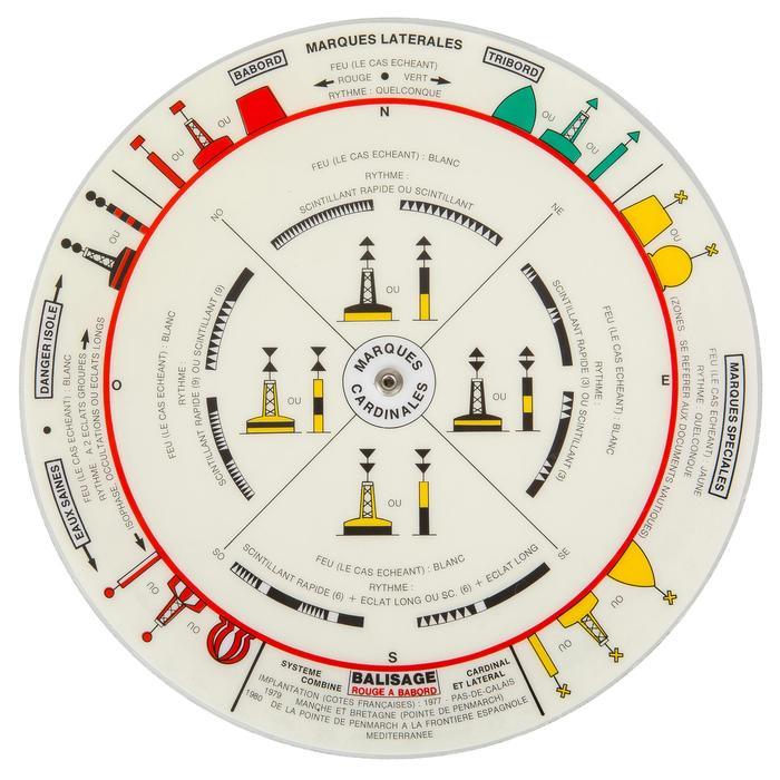 Disco de las señales marítimas barco Plastimo