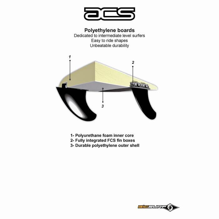 """Planche de surf Bic 6'7"""" avec pad sous le pied arrière. - 506587"""