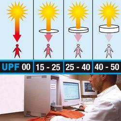 Uv-werende rashguard 500 met korte mouwen voor kinderen, voor surfen - 565121