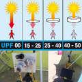 ÎMBRĂCĂMINTE RUGBY Imbracaminte - Adăpost Plajă Miniwiko OFFLOAD - Topuri
