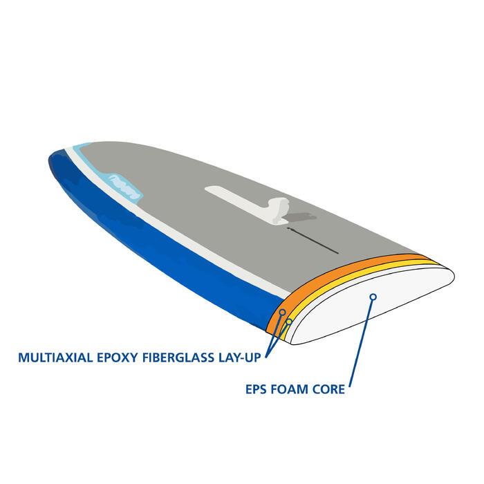 Planche a voile rigide 170L avec dérive et footstraps - 596168